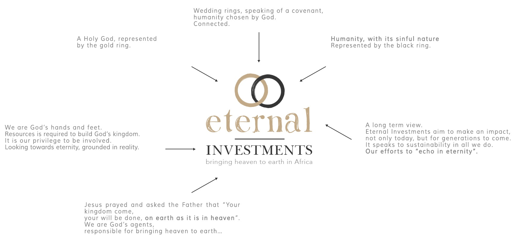 eternal-investments-logo-description.jpg